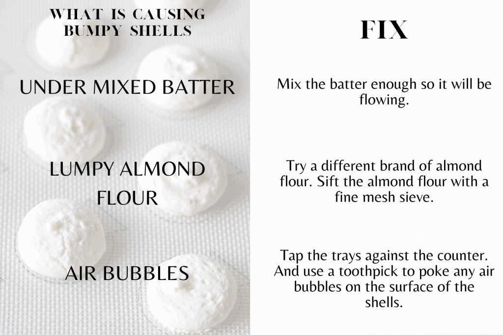 macarons with bumpy shells and how to fix them